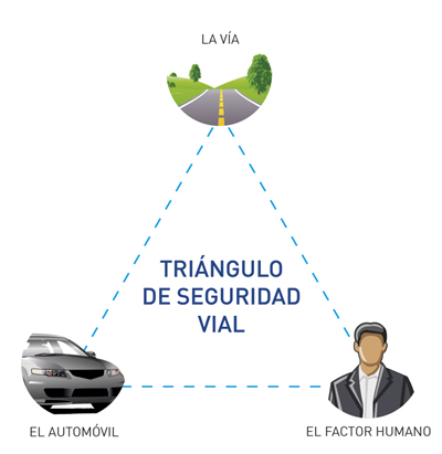 Triángulo de seguridad vial2